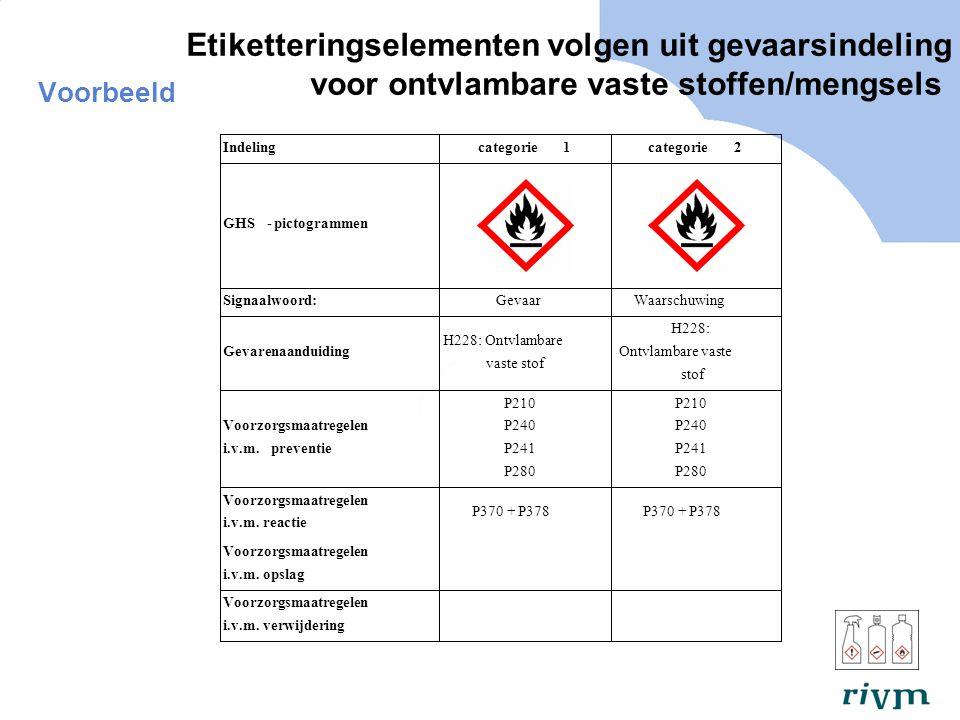 Voorbeeld Etiketteringselementen volgen uit gevaarsindeling voor ontvlambare vaste stoffen/mengsels