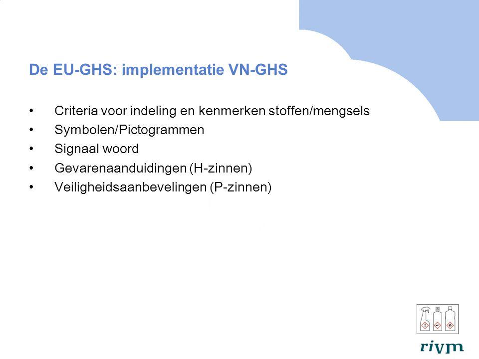 Veiligheidsinformatieblad, Bijlage II REACH Implementatie GHS Registratienummer Overgangstermijnen EU-GHS Verordening REACH Committee 9 november, publicatie nog dit jaar?