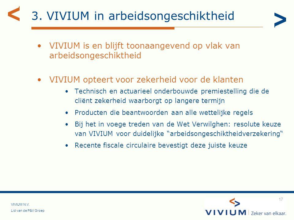 VIVIUM N.V. Lid van de P&V Groep 17 3. VIVIUM in arbeidsongeschiktheid VIVIUM is en blijft toonaangevend op vlak van arbeidsongeschiktheid VIVIUM opte