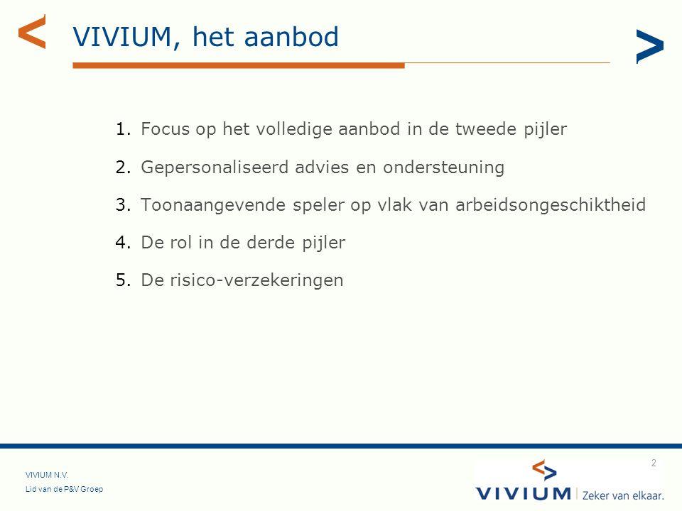 VIVIUM N.V. Lid van de P&V Groep 2 VIVIUM, het aanbod 1.Focus op het volledige aanbod in de tweede pijler 2.Gepersonaliseerd advies en ondersteuning 3