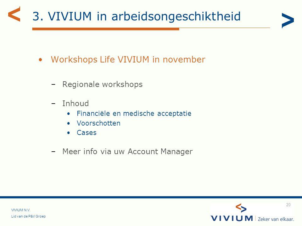VIVIUM N.V. Lid van de P&V Groep 20 3. VIVIUM in arbeidsongeschiktheid Workshops Life VIVIUM in november –Regionale workshops –Inhoud Financiële en me