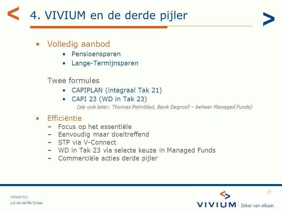 VIVIUM N.V. Lid van de P&V Groep 21 4. VIVIUM en de derde pijler Volledig aanbod Pensioensparen Lange-Termijnsparen Twee formules CAPIPLAN (integraal