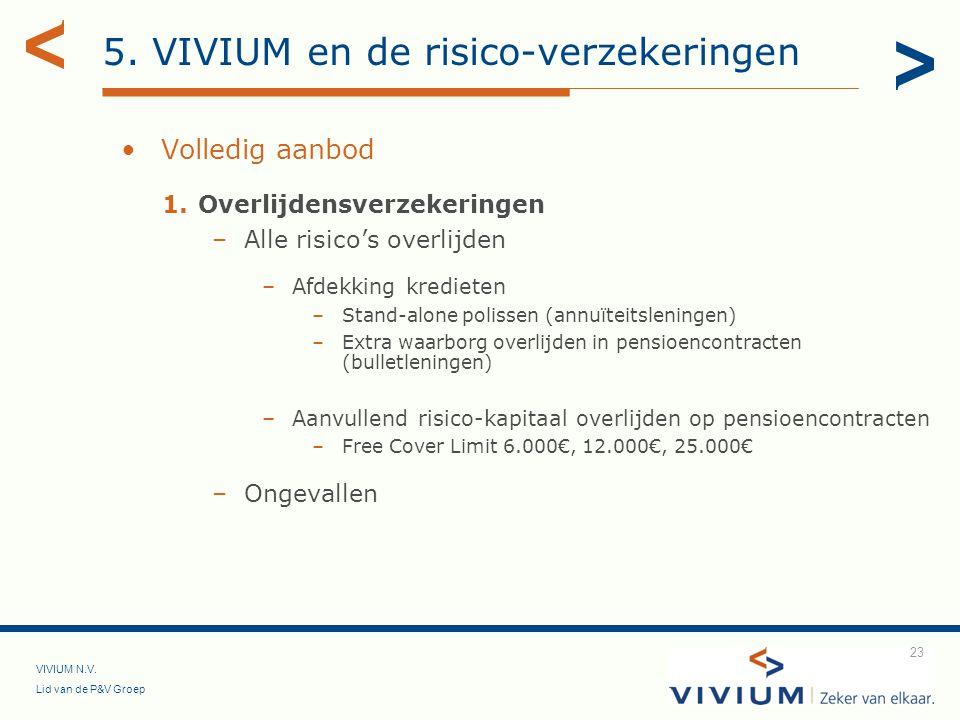 VIVIUM N.V. Lid van de P&V Groep 23 Volledig aanbod 1.Overlijdensverzekeringen –Alle risico's overlijden –Afdekking kredieten –Stand-alone polissen (a