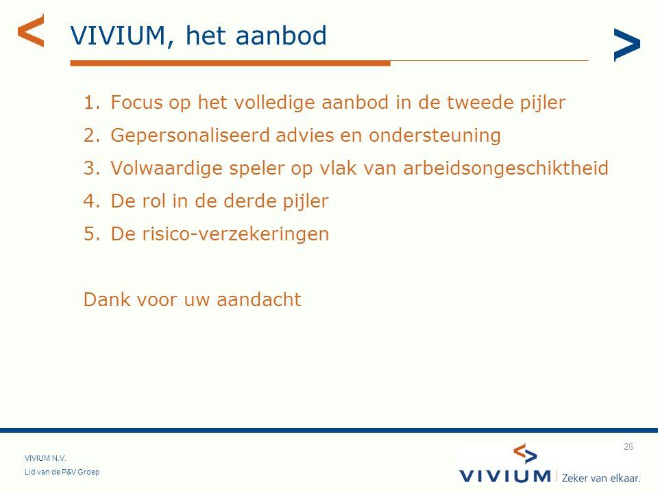 VIVIUM N.V. Lid van de P&V Groep 26 VIVIUM, het aanbod 1.Focus op het volledige aanbod in de tweede pijler 2.Gepersonaliseerd advies en ondersteuning