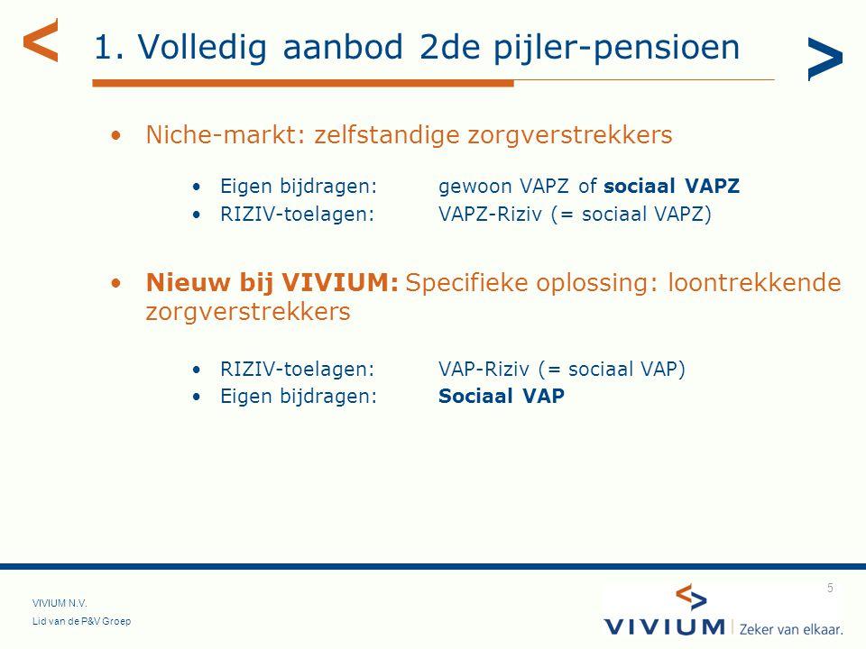 VIVIUM N.V. Lid van de P&V Groep 5 1. Volledig aanbod 2de pijler-pensioen Niche-markt: zelfstandige zorgverstrekkers Eigen bijdragen:gewoon VAPZ of so