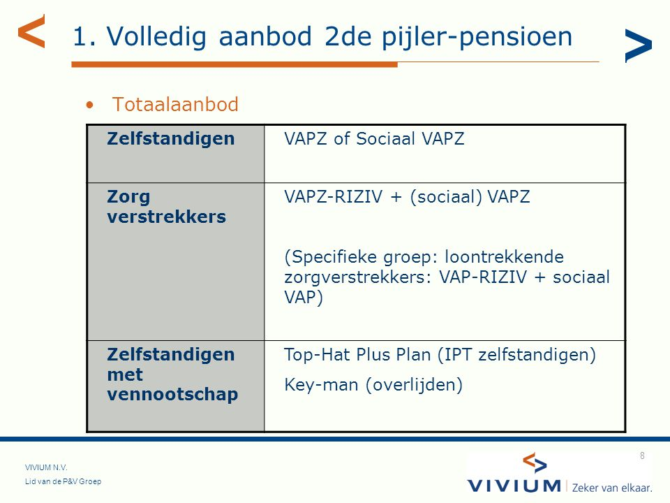 VIVIUM N.V. Lid van de P&V Groep 8 1. Volledig aanbod 2de pijler-pensioen Totaalaanbod ZelfstandigenVAPZ of Sociaal VAPZ Zorg verstrekkers VAPZ-RIZIV