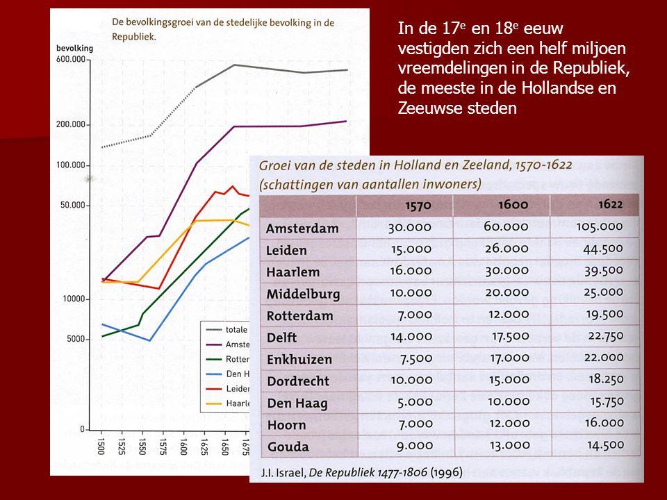 In de 17 e en 18 e eeuw vestigden zich een helf miljoen vreemdelingen in de Republiek, de meeste in de Hollandse en Zeeuwse steden