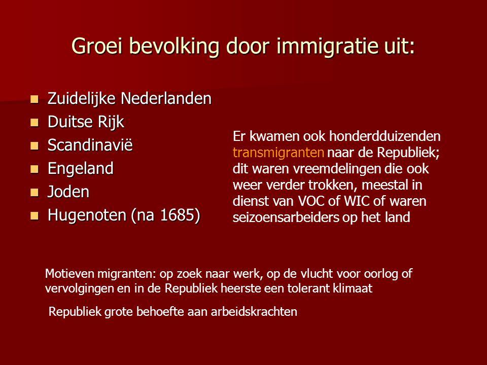 Groei bevolking door immigratie uit: Zuidelijke Nederlanden Zuidelijke Nederlanden Duitse Rijk Duitse Rijk Scandinavië Scandinavië Engeland Engeland J