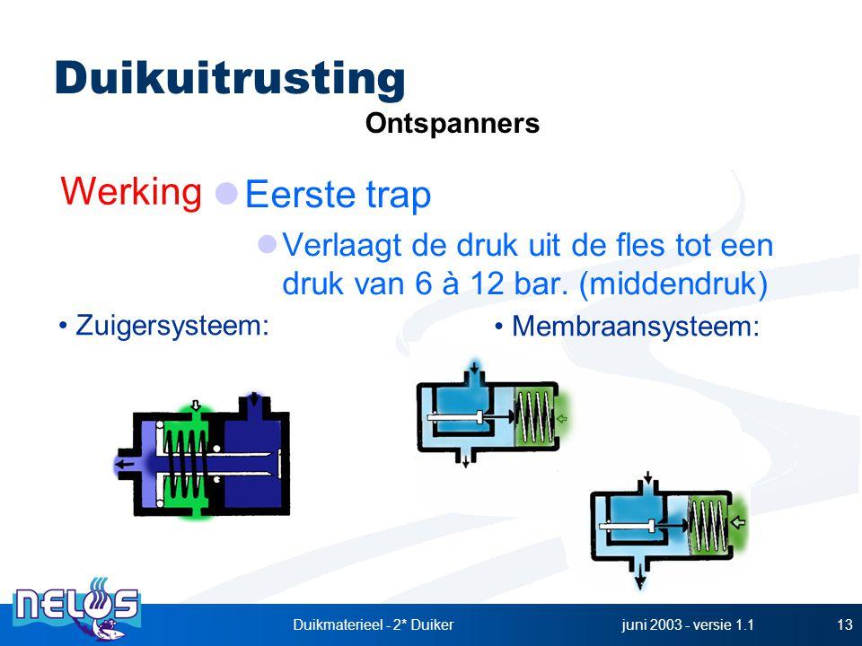 juni 2003 - versie 1.1Duikmaterieel - 2* Duiker14 Werking Ontspanners Duikuitrusting Eerste trap