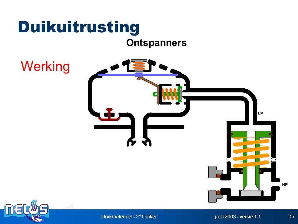 juni 2003 - versie 1.1Duikmaterieel - 2* Duiker17 Werking Ontspanners Duikuitrusting
