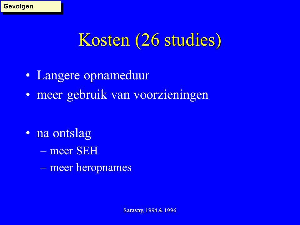 Saravay, 1994 & 1996 Kosten (26 studies) Langere opnameduur meer gebruik van voorzieningen na ontslag –meer SEH –meer heropnames Gevolgen