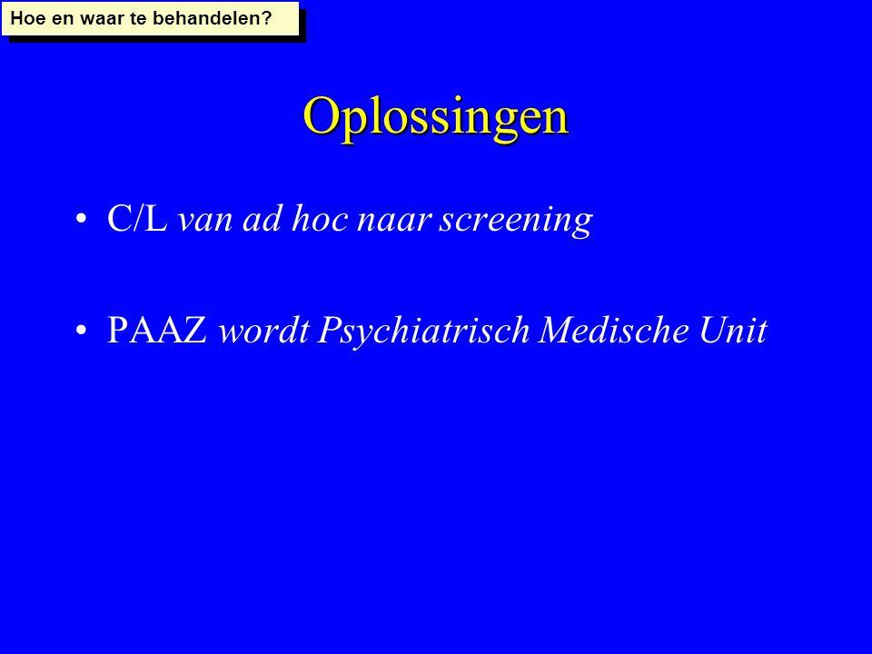 Oplossingen C/L van ad hoc naar screening PAAZ wordt Psychiatrisch Medische Unit Hoe en waar te behandelen?