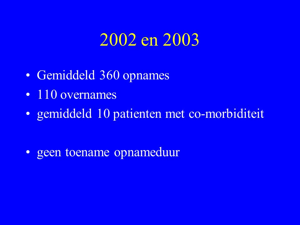 2002 en 2003 Gemiddeld 360 opnames 110 overnames gemiddeld 10 patienten met co-morbiditeit geen toename opnameduur