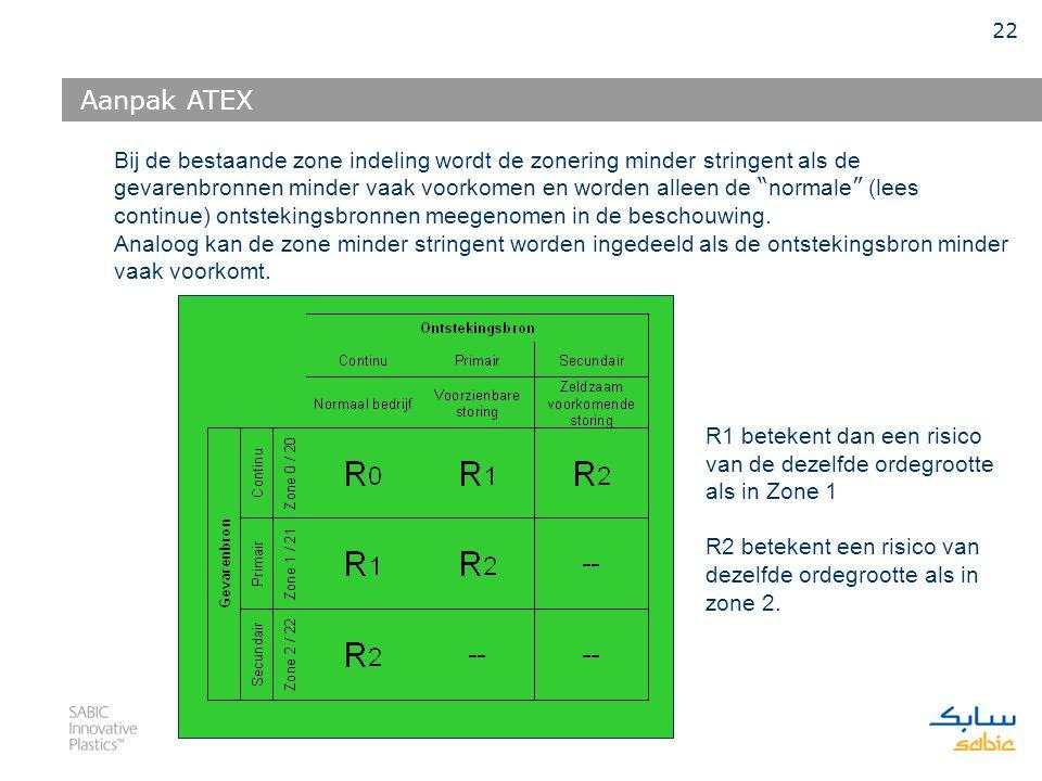 21 continue:primaire:secundaire:  Warmtewisselaars  Fornuizen  Pompen  Compressoren  Motoren  Turbines  Extruders Etc. > 1000 uur Een continue