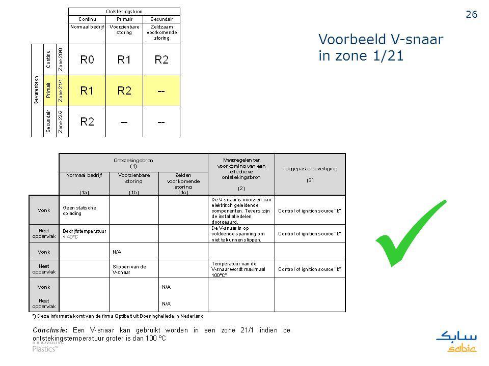 25 Voorbeeld Extruders in zone 2/22 X
