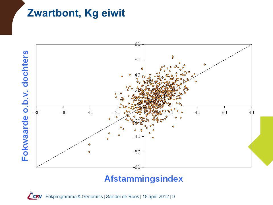 Fokprogramma & Genomics | Sander de Roos | 18 april 2012 | 9 Zwartbont, Kg eiwit