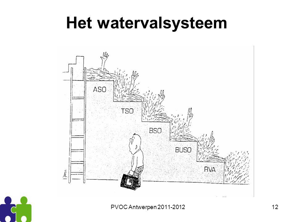 PVOC Antwerpen 2011-201212 Het watervalsysteem