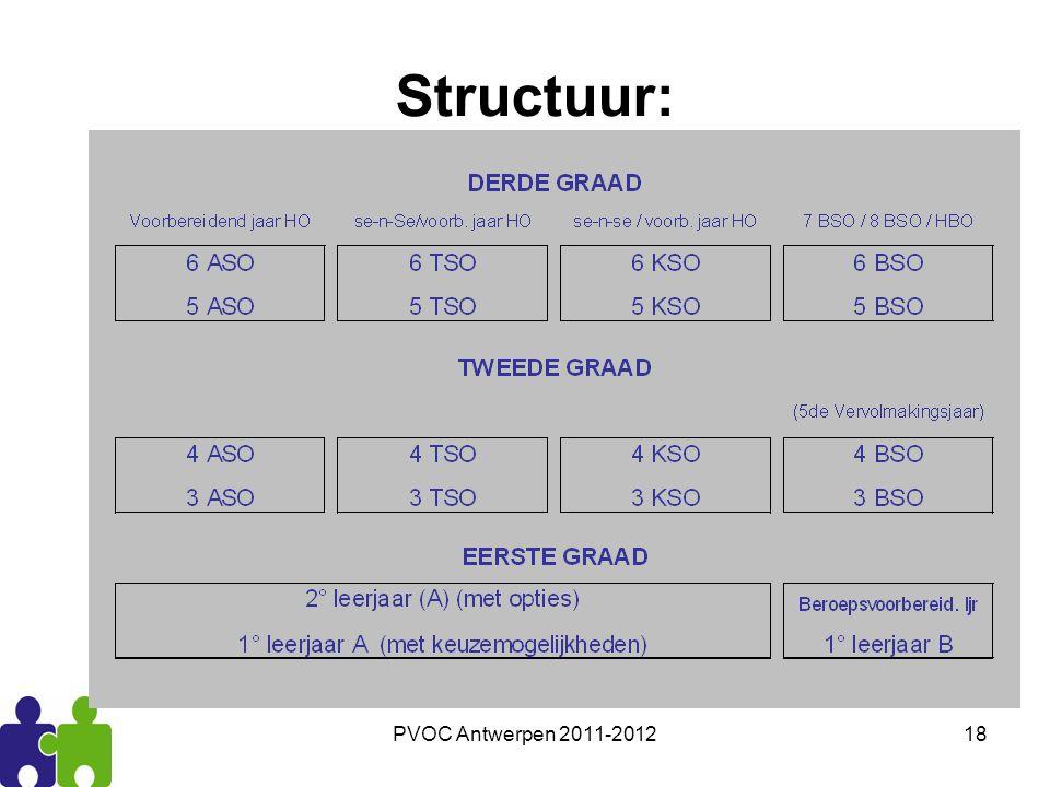 PVOC Antwerpen 2011-201218 Structuur: