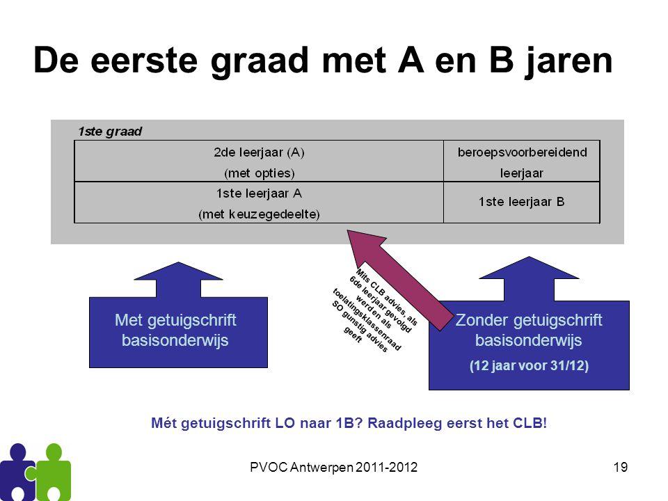 PVOC Antwerpen 2011-201219 De eerste graad met A en B jaren Met getuigschrift basisonderwijs Zonder getuigschrift basisonderwijs (12 jaar voor 31/12)
