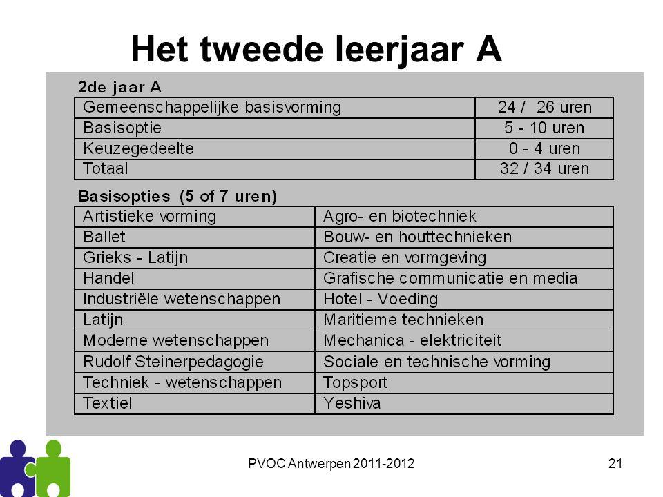 PVOC Antwerpen 2011-201221 Het tweede leerjaar A