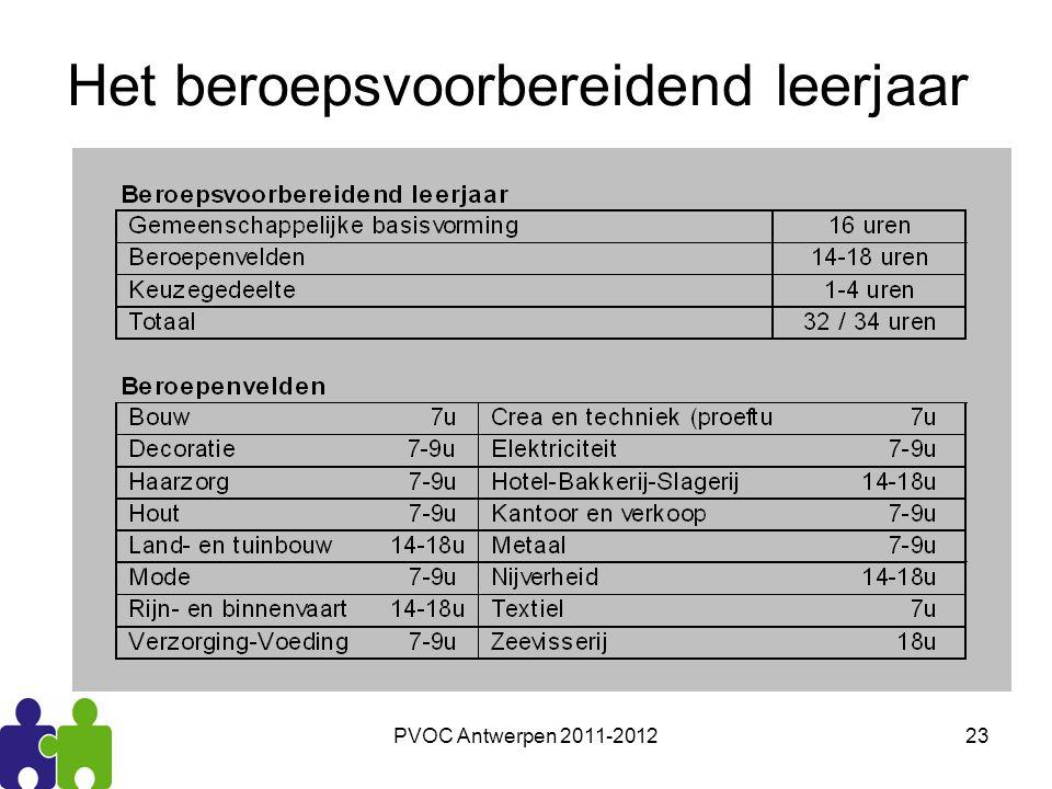 PVOC Antwerpen 2011-201223 Het beroepsvoorbereidend leerjaar