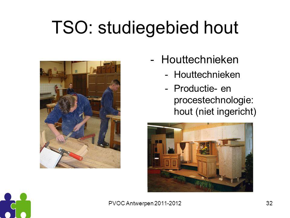 PVOC Antwerpen 2011-201232 TSO: studiegebied hout -Houttechnieken -Productie- en procestechnologie: hout (niet ingericht)