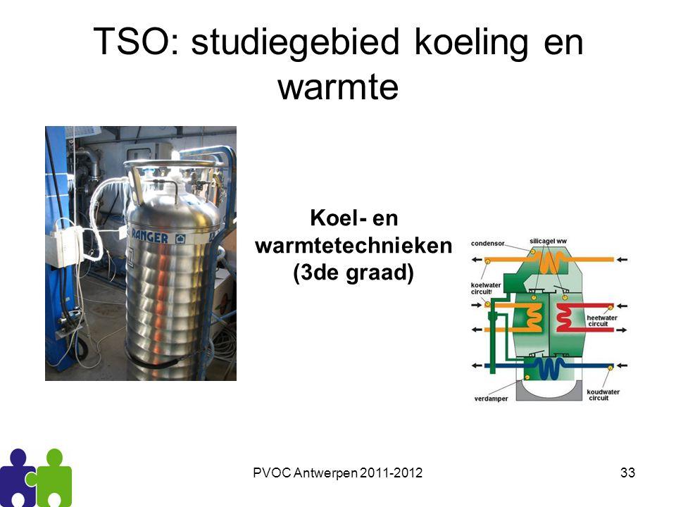 PVOC Antwerpen 2011-201233 TSO: studiegebied koeling en warmte Koel- en warmtetechnieken (3de graad)