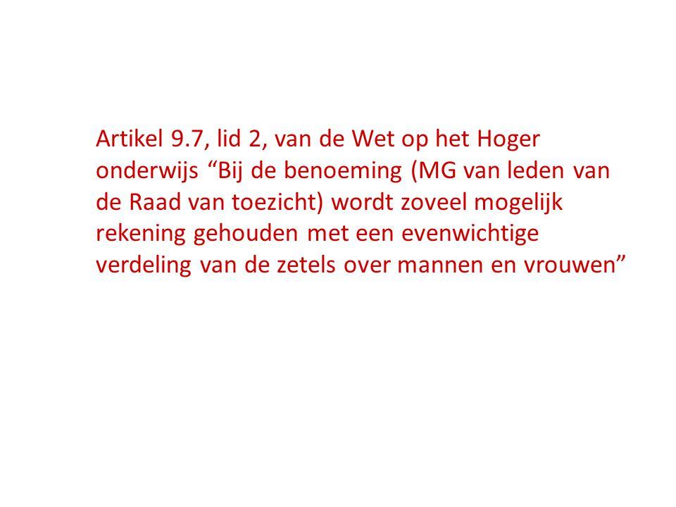 """Artikel 9.7, lid 2, van de Wet op het Hoger onderwijs """"Bij de benoeming (MG van leden van de Raad van toezicht) wordt zoveel mogelijk rekening gehoude"""