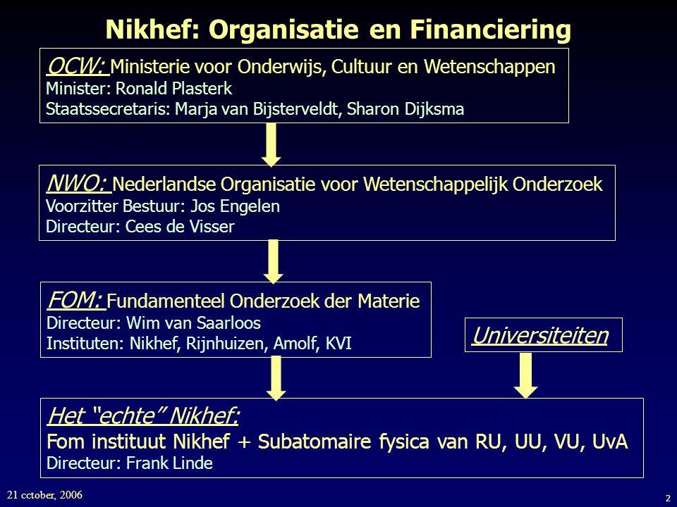 2 Nikhef: Organisatie en Financiering 21 cctober, 2006 OCW: Ministerie voor Onderwijs, Cultuur en Wetenschappen Minister: Ronald Plasterk Staatssecret