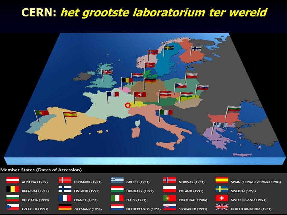 6 21 cctober, 2006Waar is de Anti-materie heen? CERN: het grootste laboratorium ter wereld