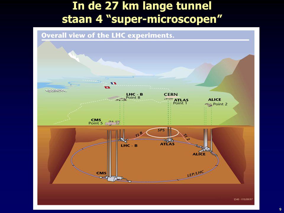 """9 In de 27 km lange tunnel staan 4 """"super-microscopen"""""""