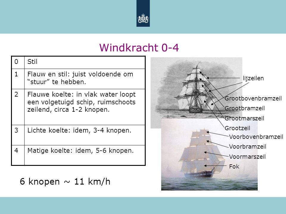 """Windkracht 0-4 0Stil 1Flauw en stil: juist voldoende om """"stuur"""" te hebben. 2Flauwe koelte: in vlak water loopt een volgetuigd schip, ruimschoots zeile"""