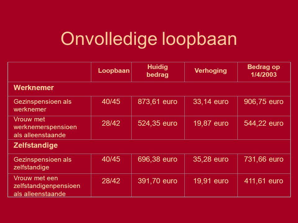 Onvolledige loopbaan Loopbaan Huidig bedrag Verhoging Bedrag op 1/4/2003 Werknemer Gezinspensioen als werknemer 40/45873,61 euro33,14 euro906,75 euro