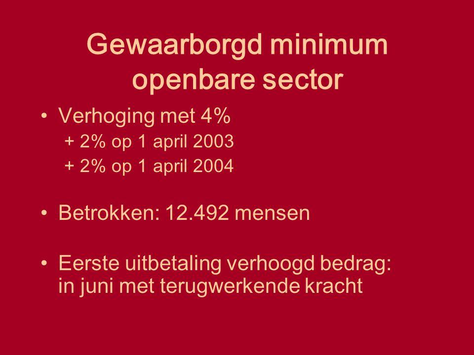 Gewaarborgd minimum openbare sector Verhoging met 4% + 2% op 1 april 2003 + 2% op 1 april 2004 Betrokken: 12.492 mensen Eerste uitbetaling verhoogd be