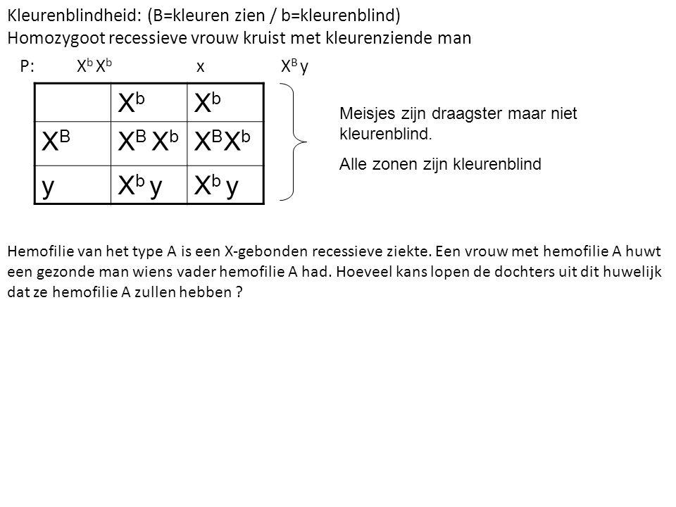 X-chromosomaal in stambomen Belangrijk.Zonen ontvangen hun X-chromosoom altijd van de moeder.