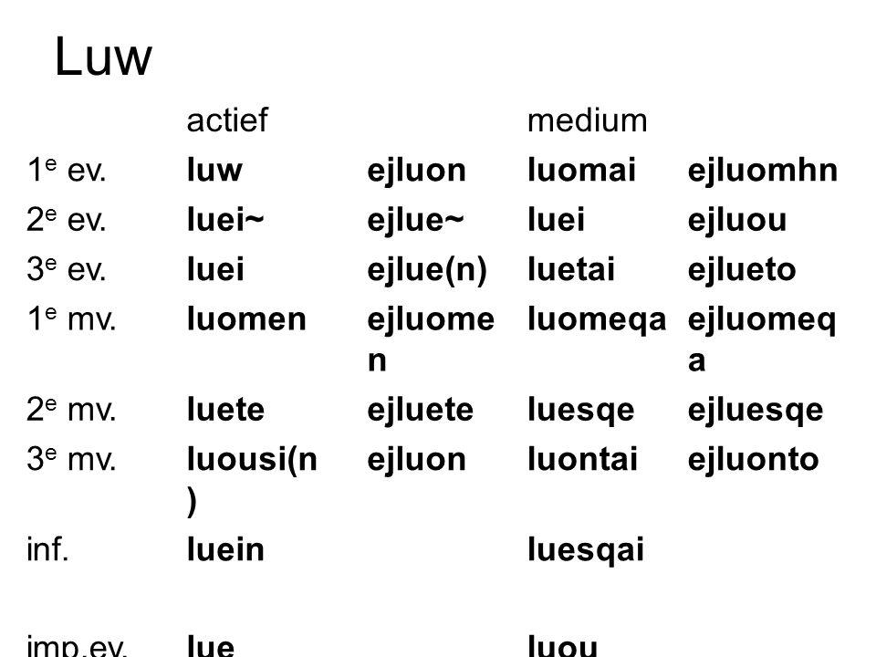 Luw actiefmedium 1 e ev.luwejluonluomaiejluomhn 2 e ev.luei~ejlue~lueiejluou 3 e ev.lueiejlue(n)luetaiejlueto 1 e mv.luomenejluome n luomeqaejluomeq a