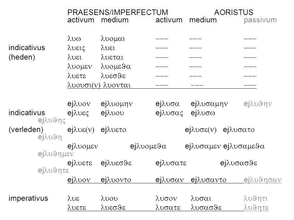 PRAESENS/IMPERFECTUMAORISTUS activum mediumactivum mediumpassivum  indicativus  (heden) 