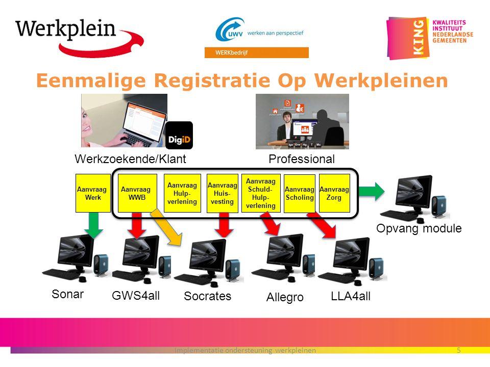 Implementatie ondersteuning werkpleinen5 Eenmalige Registratie Op Werkpleinen Werkzoekende/KlantProfessional Sonar GWS4all Allegro LLA4all Opvang modu