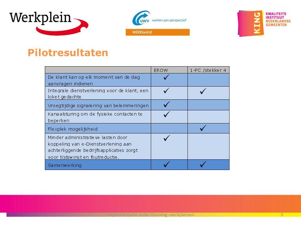 Pilotresultaten Implementatie ondersteuning werkpleinen9
