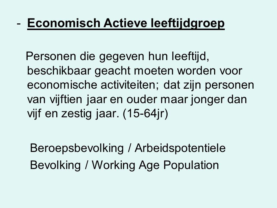 -Economisch Actieve leeftijdgroep Personen die gegeven hun leeftijd, beschikbaar geacht moeten worden voor economische activiteiten; dat zijn personen van vijftien jaar en ouder maar jonger dan vijf en zestig jaar.