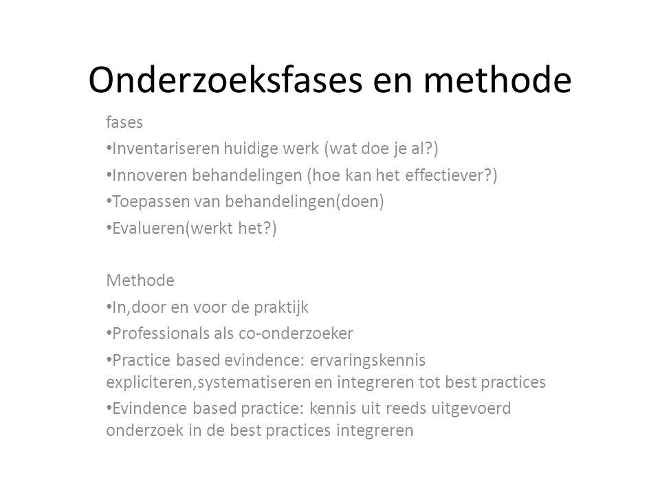 Onderzoeksfases en methode fases Inventariseren huidige werk (wat doe je al?) Innoveren behandelingen (hoe kan het effectiever?) Toepassen van behande
