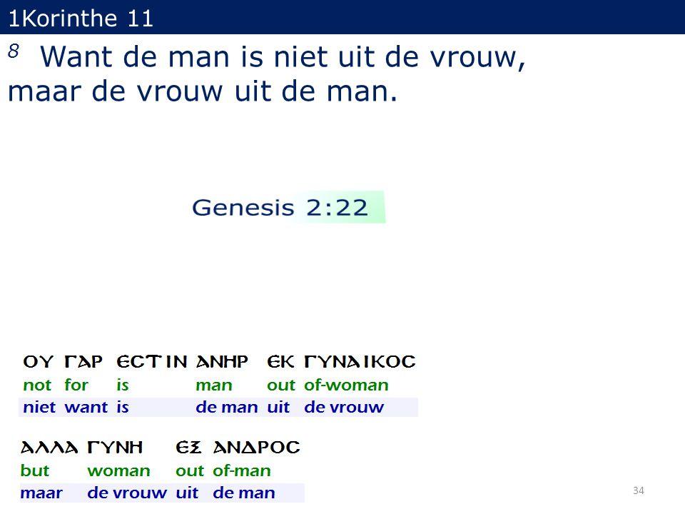 1Korinthe 11 8 Want de man is niet uit de vrouw, maar de vrouw uit de man. 34