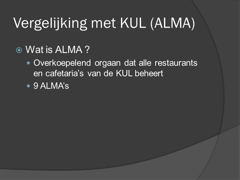 Vergelijking met KUL (ALMA)  Wat is ALMA .