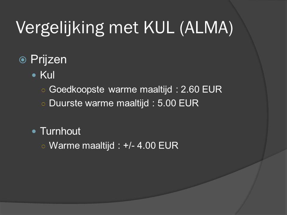 Vergelijking met KUL (ALMA)  Prijzen Kul ○ Goedkoopste warme maaltijd : 2.60 EUR ○ Duurste warme maaltijd : 5.00 EUR Turnhout ○ Warme maaltijd : +/- 4.00 EUR