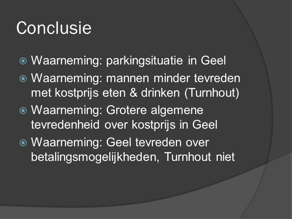 Conclusie  Waarneming: parkingsituatie in Geel  Waarneming: mannen minder tevreden met kostprijs eten & drinken (Turnhout)  Waarneming: Grotere algemene tevredenheid over kostprijs in Geel  Waarneming: Geel tevreden over betalingsmogelijkheden, Turnhout niet