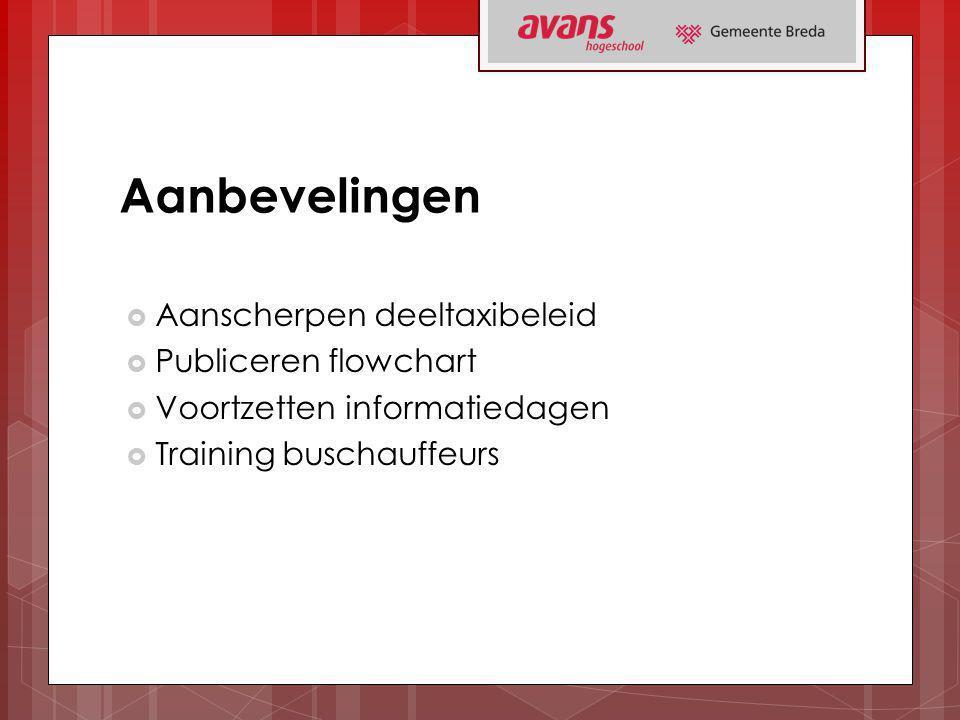 Aanbevelingen  Aanscherpen deeltaxibeleid  Publiceren flowchart  Voortzetten informatiedagen  Training buschauffeurs