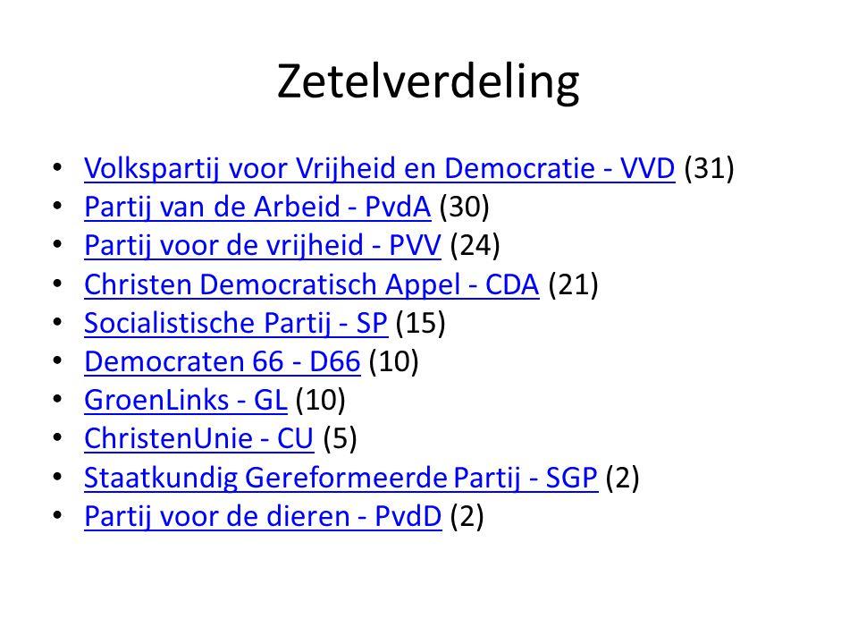 Zetelverdeling Volkspartij voor Vrijheid en Democratie - VVD (31) Volkspartij voor Vrijheid en Democratie - VVD Partij van de Arbeid - PvdA (30) Partij van de Arbeid - PvdA Partij voor de vrijheid - PVV (24) Partij voor de vrijheid - PVV Christen Democratisch Appel - CDA (21) Christen Democratisch Appel - CDA Socialistische Partij - SP (15) Socialistische Partij - SP Democraten 66 - D66 (10) Democraten 66 - D66 GroenLinks - GL (10) GroenLinks - GL ChristenUnie - CU (5) ChristenUnie - CU Staatkundig Gereformeerde Partij - SGP (2) Staatkundig Gereformeerde Partij - SGP Partij voor de dieren - PvdD (2) Partij voor de dieren - PvdD