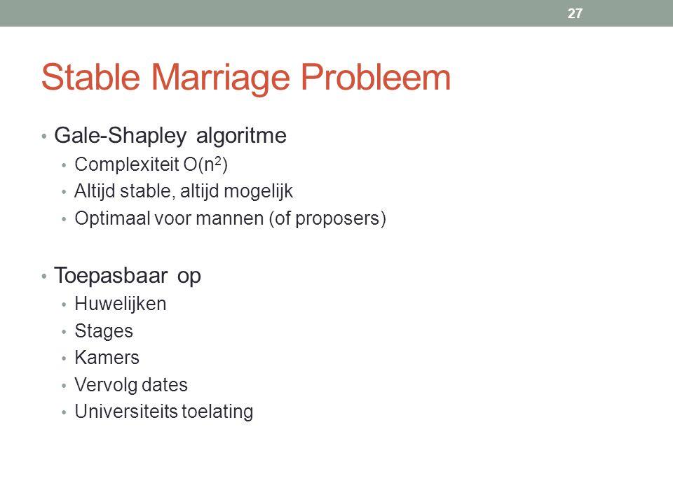 Stable Marriage Probleem Gale-Shapley algoritme Complexiteit O(n 2 ) Altijd stable, altijd mogelijk Optimaal voor mannen (of proposers) Toepasbaar op Huwelijken Stages Kamers Vervolg dates Universiteits toelating 27