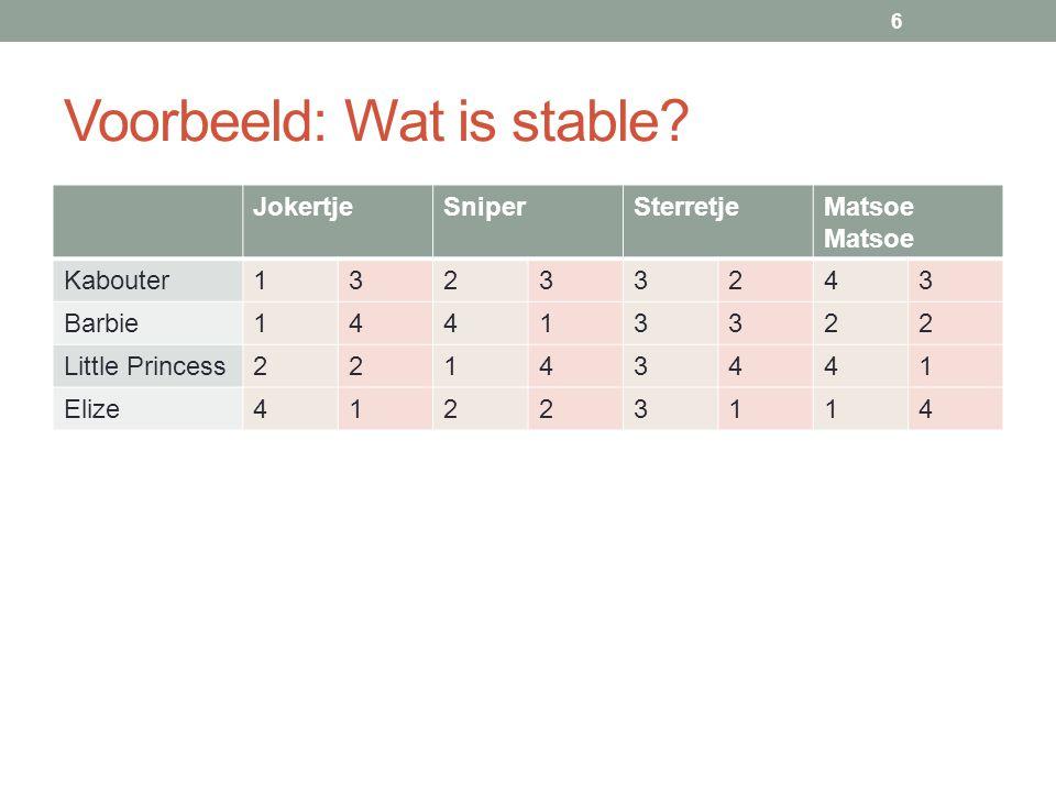 Voorbeeld: Wat is stable.