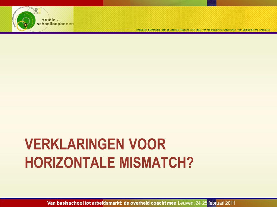 Onderzoek gefinancierd door de Vlaamse Regering in het kader van het programma 'Steunpunten voor Beleidsrelevant Onderzoek' VERKLARINGEN VOOR HORIZONT